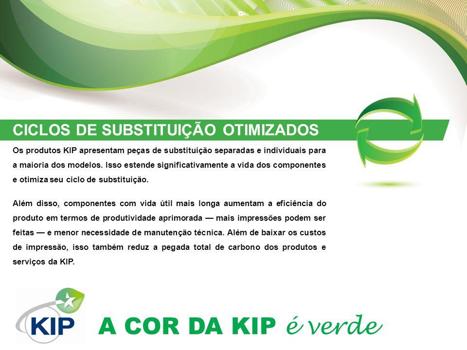 A COR DA KIP é verde CICLOS DE SUBSTITUIÇÃO OTIMIZADOS Os produtos KIP apresentam peças de substituição separadas e individuais para a maioria dos modelos.
