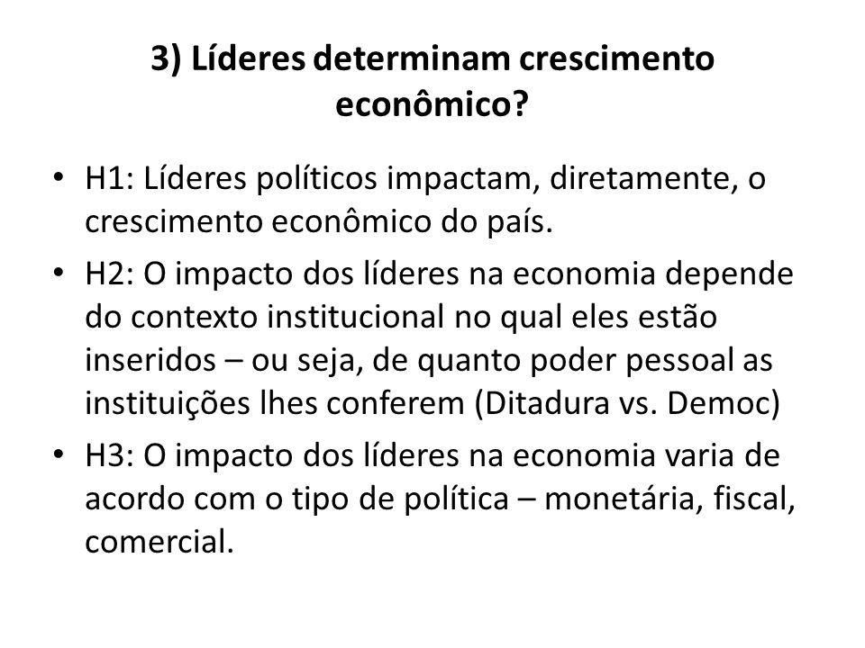 3) Líderes determinam crescimento econômico? • H1: Líderes políticos impactam, diretamente, o crescimento econômico do país. • H2: O impacto dos líder
