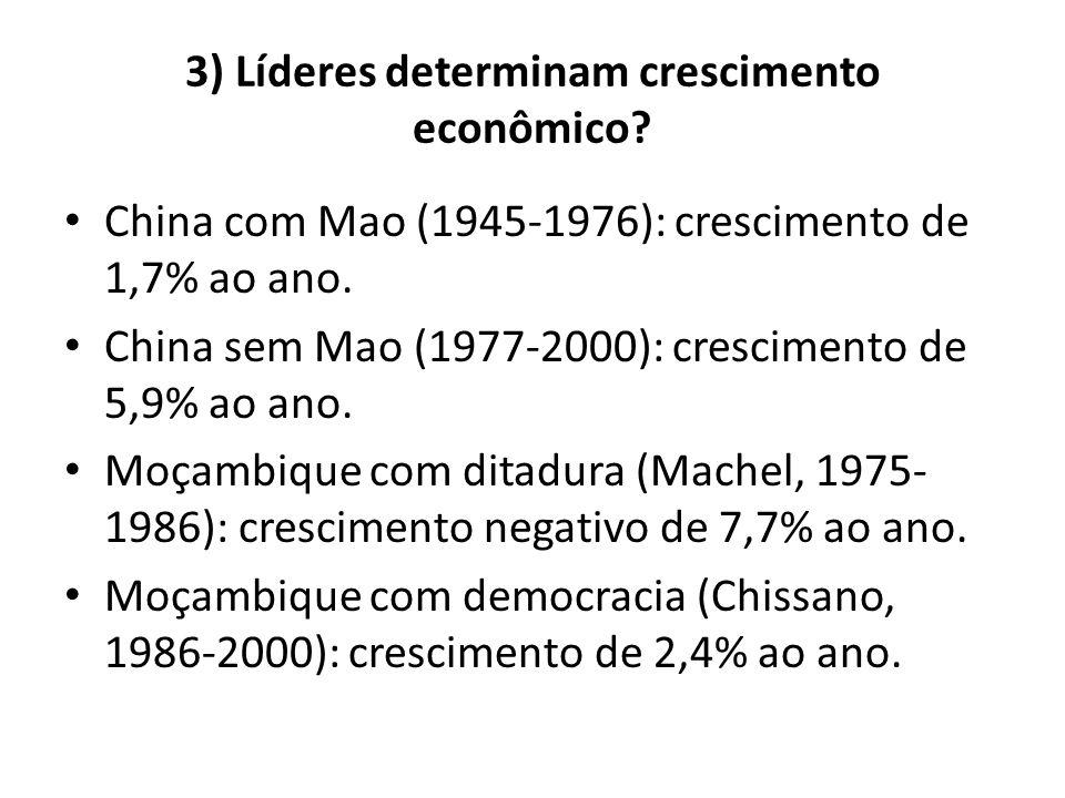 3) Líderes determinam crescimento econômico? • China com Mao (1945-1976): crescimento de 1,7% ao ano. • China sem Mao (1977-2000): crescimento de 5,9%