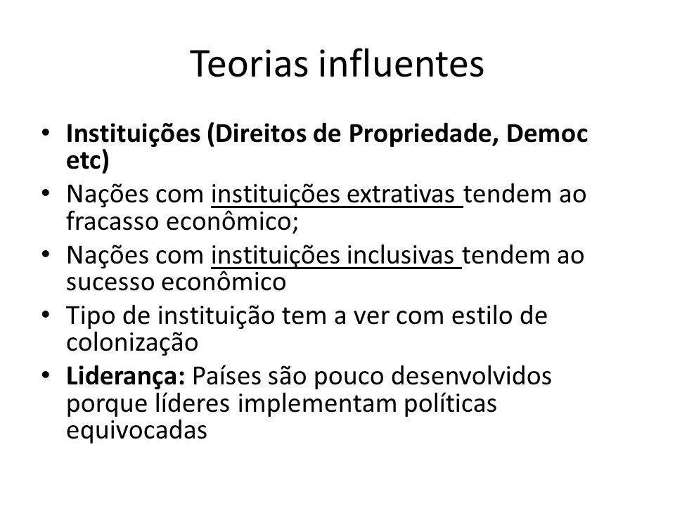 Teorias influentes • Instituições (Direitos de Propriedade, Democ etc) • Nações com instituições extrativas tendem ao fracasso econômico; • Nações com