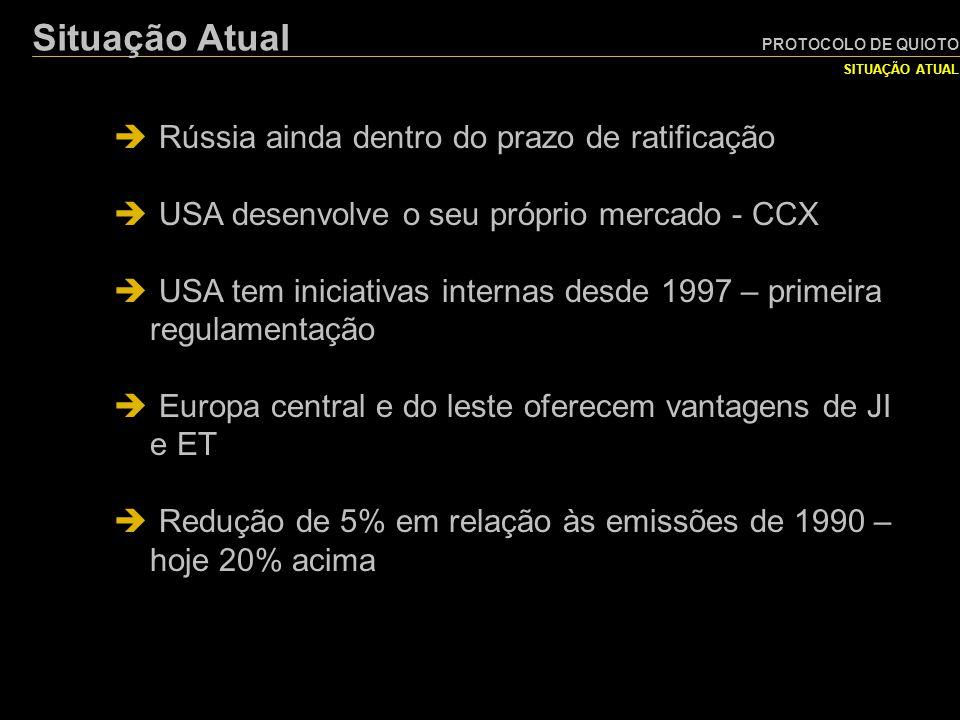 PROTOCOLO DE QUIOTO SITUAÇÃO ATUAL Situação Atual  Rússia ainda dentro do prazo de ratificação  USA desenvolve o seu próprio mercado - CCX  USA tem