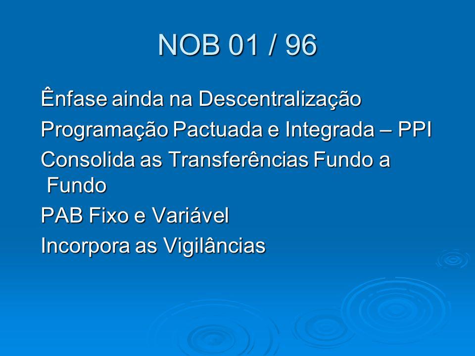NOB 01 / 96 Ênfase ainda na Descentralização Ênfase ainda na Descentralização Programação Pactuada e Integrada – PPI Programação Pactuada e Integrada