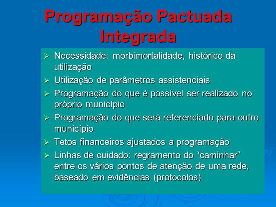 Programação Pactuada Integrada  Necessidade: morbimortalidade, histórico da utilização  Utilização de parâmetros assistenciais  Programação do que