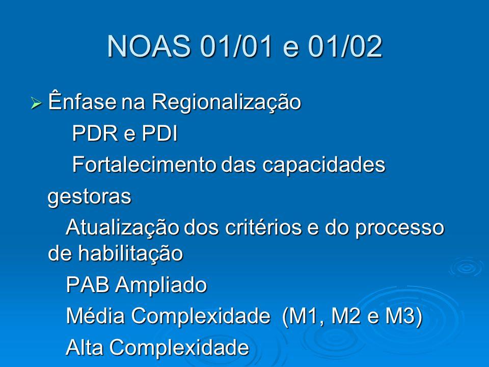 NOAS 01/01 e 01/02  Conceitos: Regiões/Micro- regiões de Saúde Regiões/Micro- regiões de Saúde Módulos Assistenciais Módulos Assistenciais Municípios sede ( GPSM- M1) Municípios sede ( GPSM- M1) Termo de Compromisso para Garantia de Acesso - TCGA Termo de Compromisso para Garantia de Acesso - TCGA
