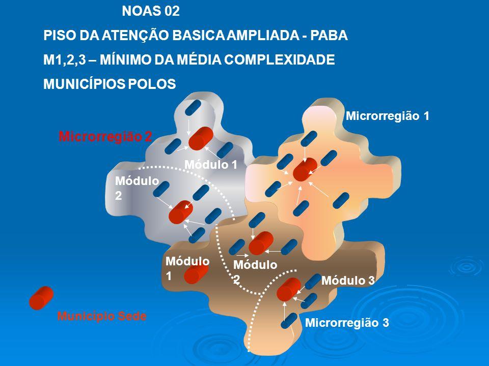 Microrregião 1 NOAS 02 PISO DA ATENÇÃO BASICA AMPLIADA - PABA M1,2,3 – MÍNIMO DA MÉDIA COMPLEXIDADE MUNICÍPIOS POLOS Microrregião 3 Município Sede Mód