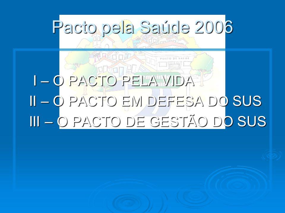 Pacto pela Saúde 2006 I – O PACTO PELA VIDA I – O PACTO PELA VIDA II – O PACTO EM DEFESA DO SUS II – O PACTO EM DEFESA DO SUS III – O PACTO DE GESTÃO