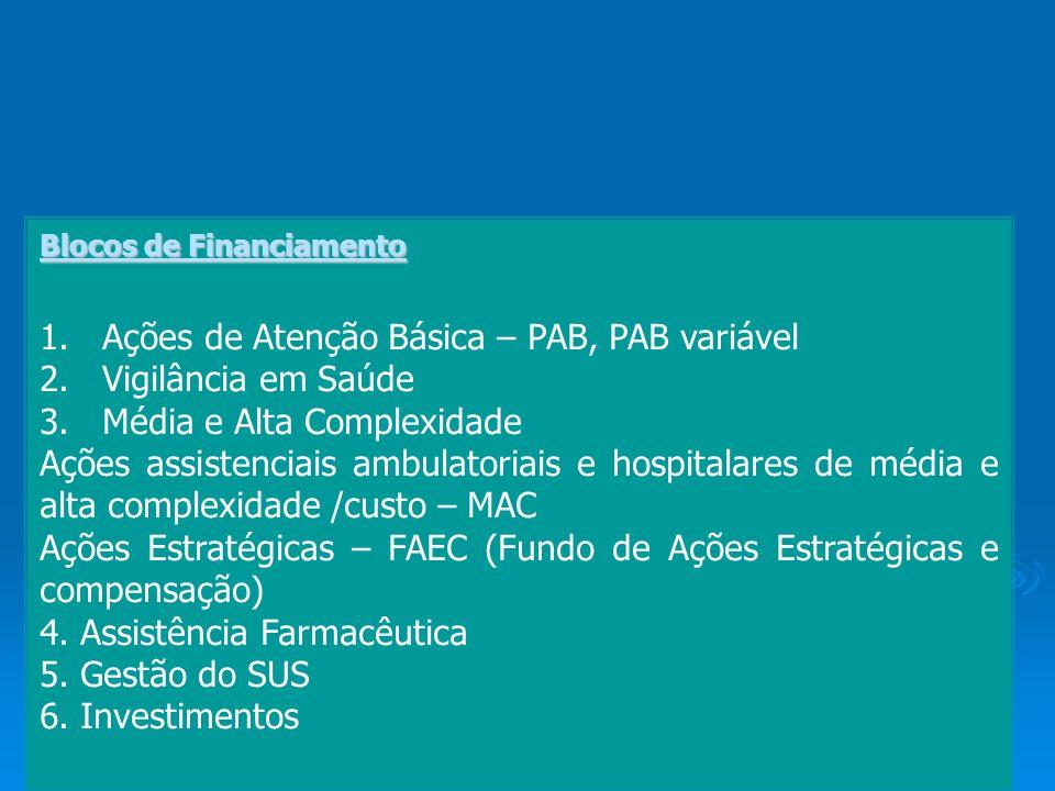 Blocos de Financiamento 1. Ações de Atenção Básica – PAB, PAB variável 2. Vigilância em Saúde 3. Média e Alta Complexidade Ações assistenciais ambulat