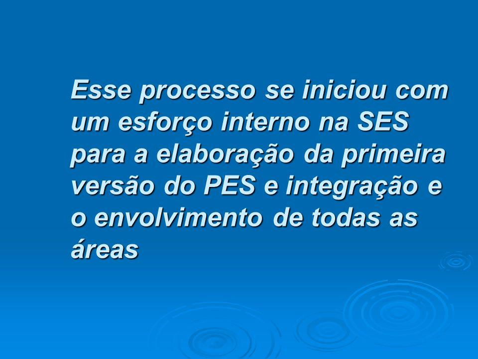 A SES, em articulação com o COSEMS/SP, desencadeou o processo por meio de Oficinas Regionais em maio e junho/07, partindo-se do diagnóstico de situação de saúde regional, da definição das regiões de saúde e da constituição dos Colegiados de Gestão Regional.