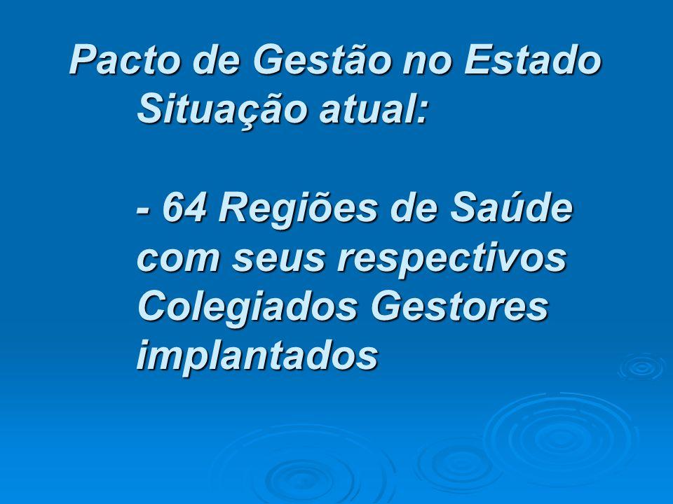Pacto de Gestão no Estado Situação atual: - 64 Regiões de Saúde com seus respectivos Colegiados Gestores implantados Pacto de Gestão no Estado Situaçã
