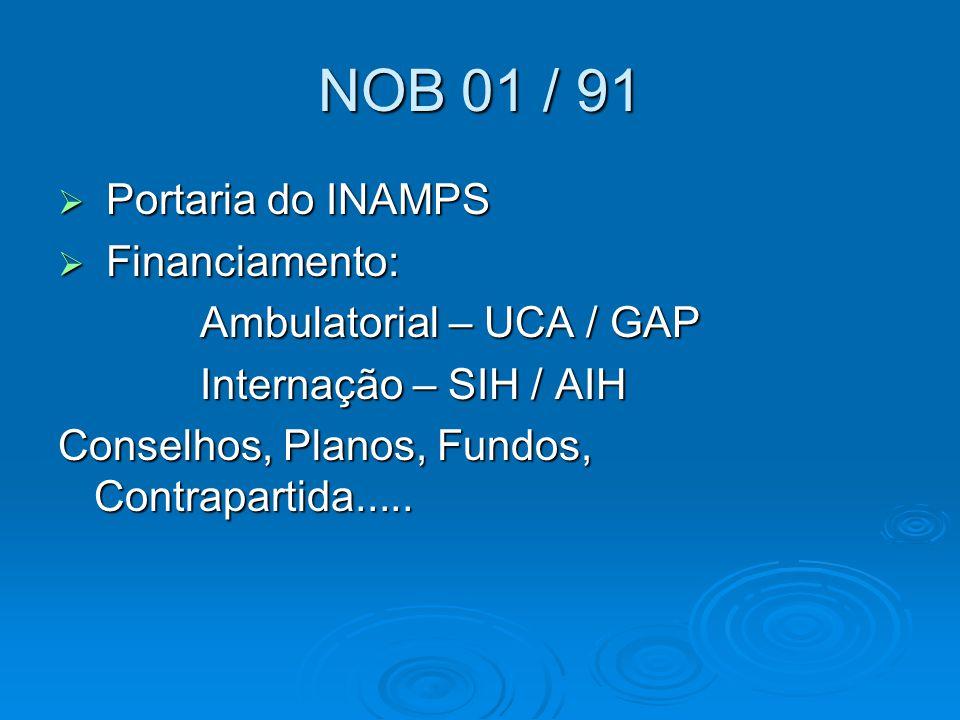 NOB 01 / 92  Portaria do Ministério da Saúde  Financiamento: Ambulatorial – UCA / GAP Ambulatorial – UCA / GAP FEM - Município FEM - Município FEGE - Estado FEGE - Estado Internação – SIH / AIH Internação – SIH / AIH Conselhos, Planos, Fundos, Contrapartida, PCCS,...