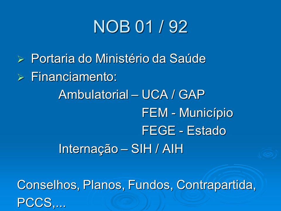 NOB 01 / 92  Portaria do Ministério da Saúde  Financiamento: Ambulatorial – UCA / GAP Ambulatorial – UCA / GAP FEM - Município FEM - Município FEGE