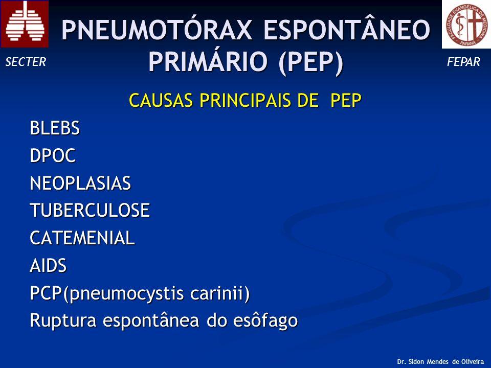 PNEUMOTÓRAX ESPONTÂNEO PRIMÁRIO (PEP) CAUSAS PRINCIPAIS DE PEP BLEBSDPOCNEOPLASIASTUBERCULOSECATEMENIALAIDS PCP(pneumocystis carinii) Ruptura espontânea do esôfago SECTERFEPAR Dr.
