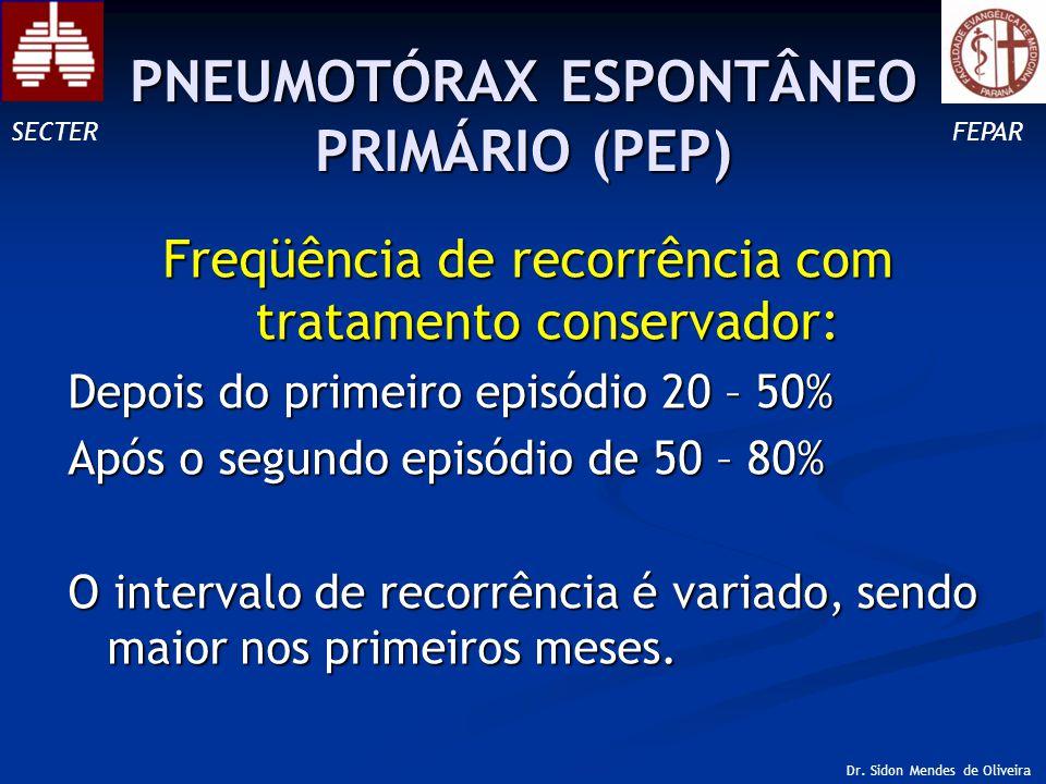 Freqüência de recorrência com tratamento conservador: Depois do primeiro episódio 20 – 50% Após o segundo episódio de 50 – 80% O intervalo de recorrência é variado, sendo maior nos primeiros meses.