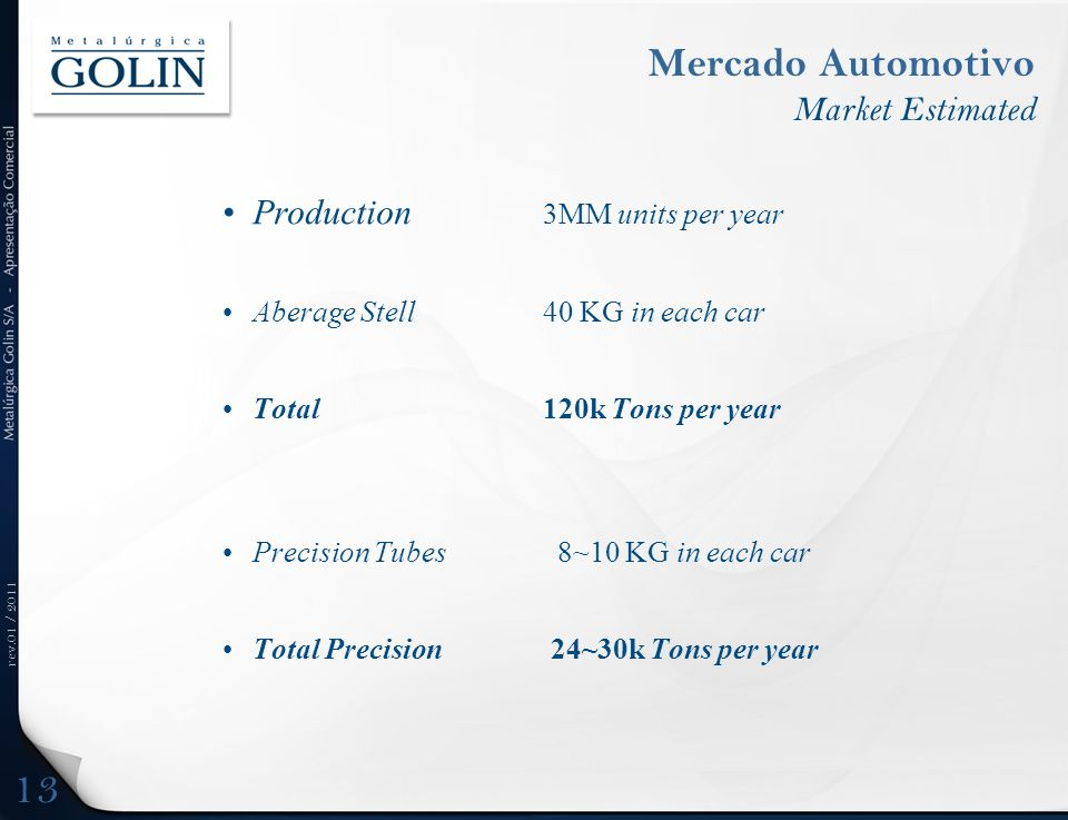 rev.01 / 2011 Mercado Automotivo Market Estimated •Production 3MM units per year •Aberage Stell40 KG in each car •Total 120k Tons per year •Precision Tubes 8~10 KG in each car •Total Precision 24~30k Tons per year 13