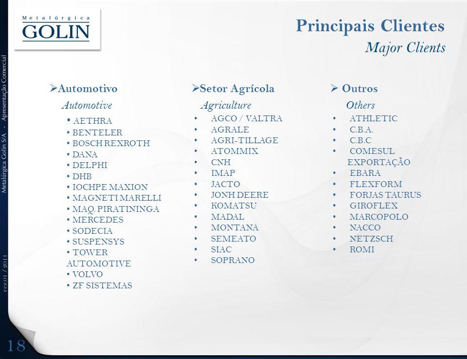 rev.01 / 2011 Principais Clientes Major Clients  Setor Agrícola Agriculture • AGCO / VALTRA • AGRALE • AGRI-TILLAGE • ATOMMIX • CNH • IMAP • JACTO •
