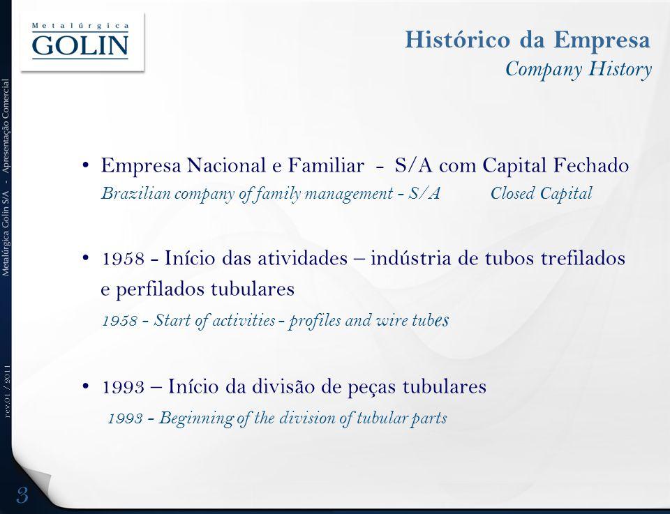 rev.01 / 2011 Tubos de Precisão Precision Tubes (Diam < 8 ) Capacity All Companies (Brazil) Ton/year Ton/year •SEAMLESS (S/C)83k 92k •ERW (C/C)70k120k GOLIN 8k 12k •C/C = 85% / S/C = 15% 14