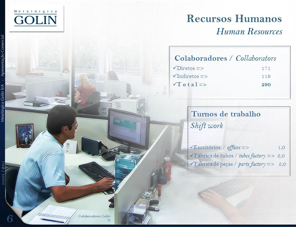 rev.01 / 2011 Recursos Humanos Human Resources Turnos de trabalho Shift work  Escritórios / offices => 1,0  Fábrica de tubos / tubes factory => 2,0