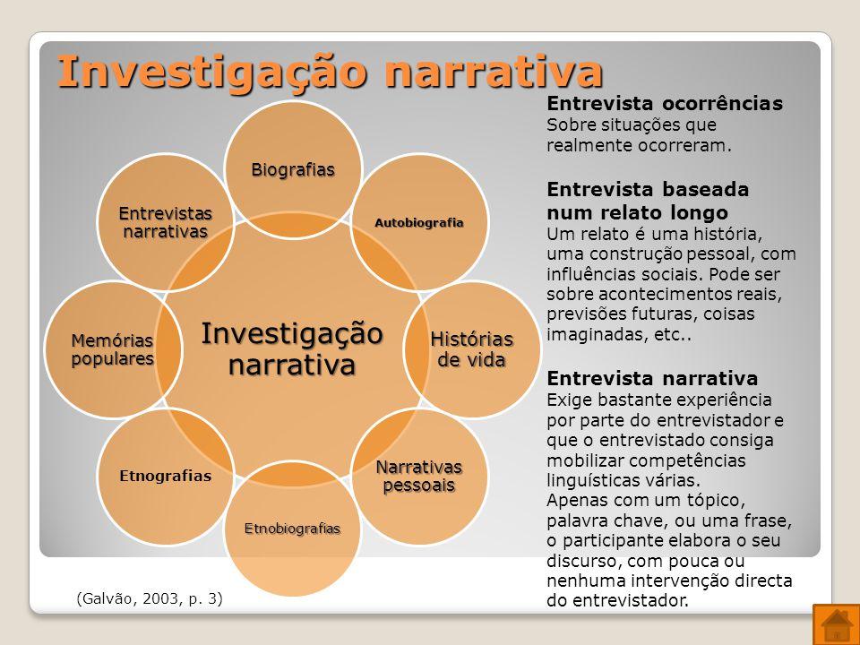 Investigação narrativa BiografiasAutobiografia Histórias de vida Narrativas pessoais Etnobiografias Etnografias Memórias populares Entrevistas narrativas (Galvão, 2003, p.