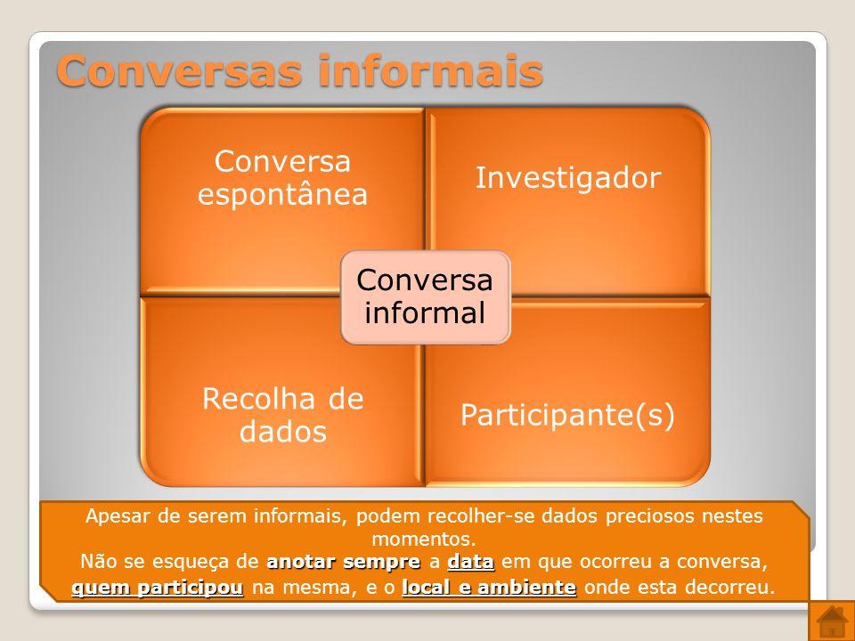 Conversas informais Conversa espontânea Investigador Recolha de dados Participante(s) Conversa informal Apesar de serem informais, podem recolher-se dados preciosos nestes momentos.