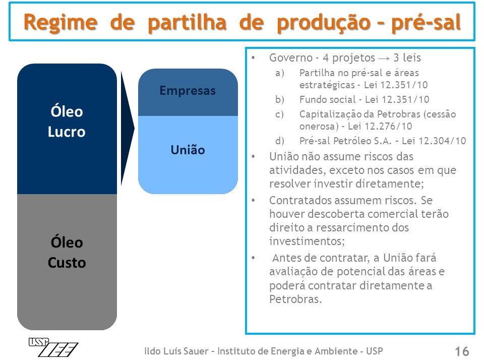 Regime de partilha de produção – pré-sal • Governo - 4 projetos → 3 leis a)Partilha no pré-sal e áreas estratégicas - Lei 12.351/10 b)Fundo social - Lei 12.351/10 c)Capitalização da Petrobras (cessão onerosa) - Lei 12.276/10 d)Pré-sal Petróleo S.A.