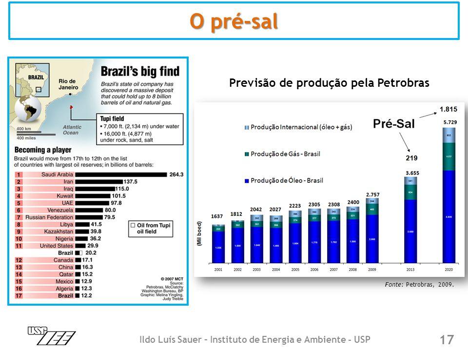 O pré-sal Previsão de produção pela Petrobras Fonte: Petrobras, 2009. 17 Ildo Luís Sauer – Instituto de Energia e Ambiente - USP