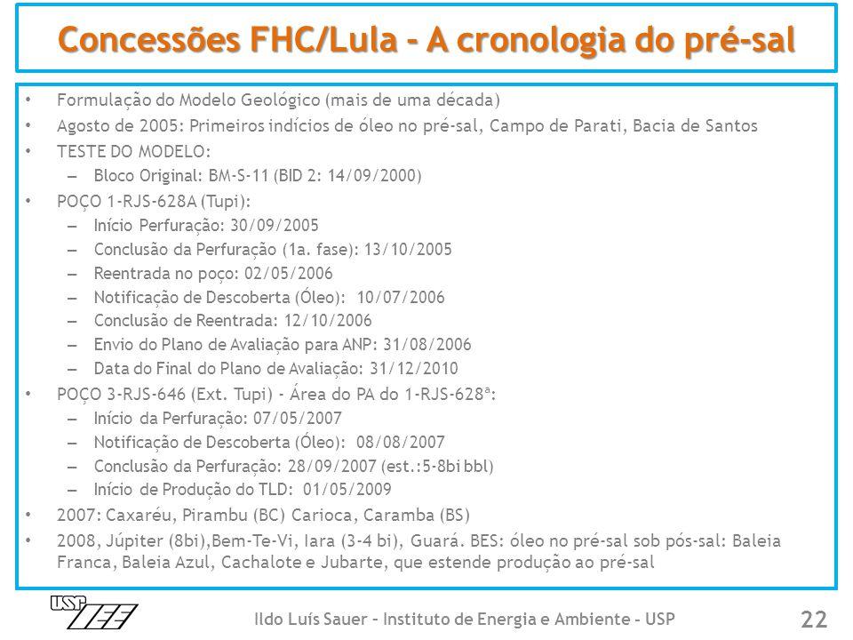 Concessões FHC/Lula - A cronologia do pré-sal • Formulação do Modelo Geológico (mais de uma década) • Agosto de 2005: Primeiros indícios de óleo no pré-sal, Campo de Parati, Bacia de Santos • TESTE DO MODELO: – Bloco Original: BM-S-11 (BID 2: 14/09/2000) • POÇO 1-RJS-628A (Tupi): – Início Perfuração: 30/09/2005 – Conclusão da Perfuração (1a.
