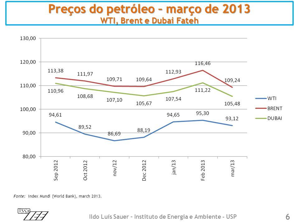 Preços do petróleo – março de 2013 WTI, Brent e Dubai Fateh 6 Ildo Luís Sauer – Instituto de Energia e Ambiente - USP Fonte: Index Mundi (World Bank), march 2013.