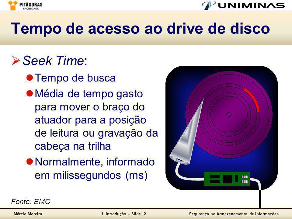 Márcio Moreira1. Introdução – Slide 12Segurança no Armazenamento de Informações Tempo de acesso ao drive de disco  Seek Time:  Tempo de busca  Médi