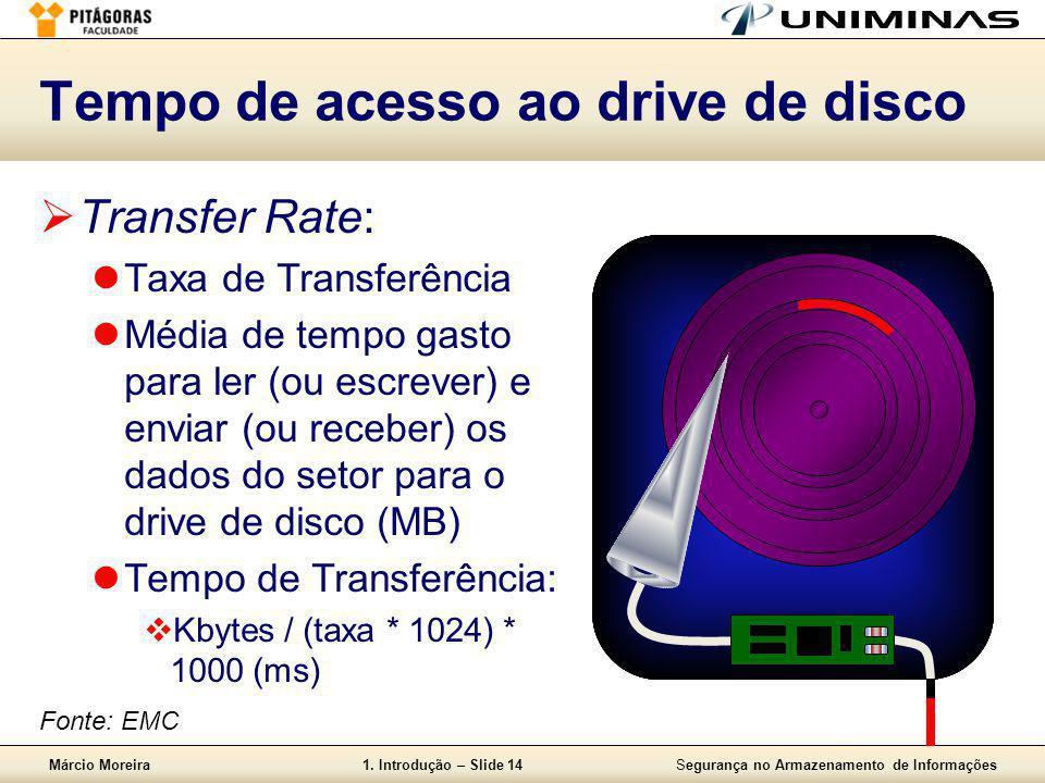Márcio Moreira1. Introdução – Slide 14Segurança no Armazenamento de Informações Tempo de acesso ao drive de disco  Transfer Rate:  Taxa de Transferê