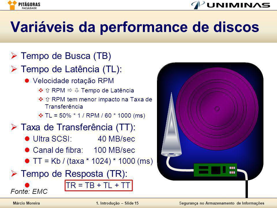 Márcio Moreira1. Introdução – Slide 15Segurança no Armazenamento de Informações Variáveis da performance de discos  Tempo de Busca (TB)  Tempo de La
