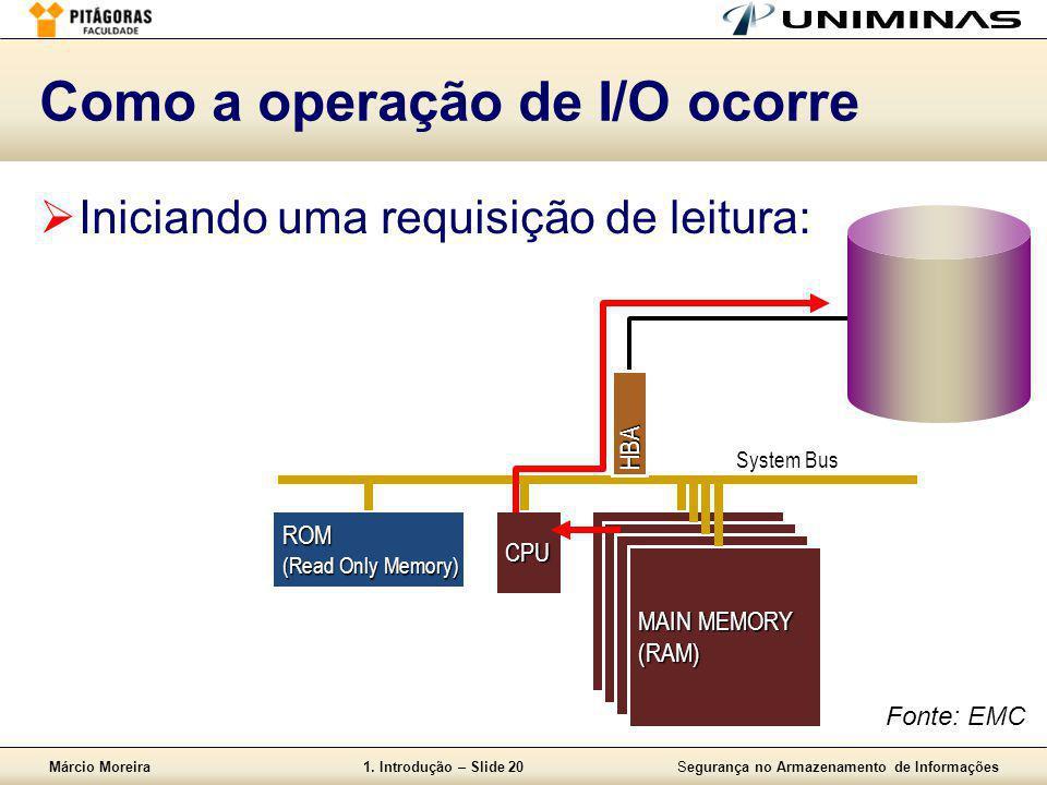 Márcio Moreira1. Introdução – Slide 20Segurança no Armazenamento de Informações Como a operação de I/O ocorre System Bus CPU MAIN MEMORY (RAM) ROM (Re