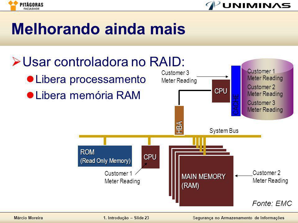 Márcio Moreira1. Introdução – Slide 23Segurança no Armazenamento de Informações  Usar controladora no RAID:  Libera processamento  Libera memória R