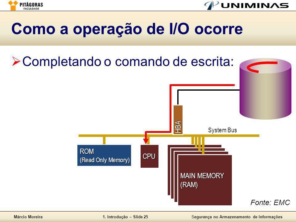 Márcio Moreira1. Introdução – Slide 25Segurança no Armazenamento de Informações  Completando o comando de escrita: Como a operação de I/O ocorre Syst