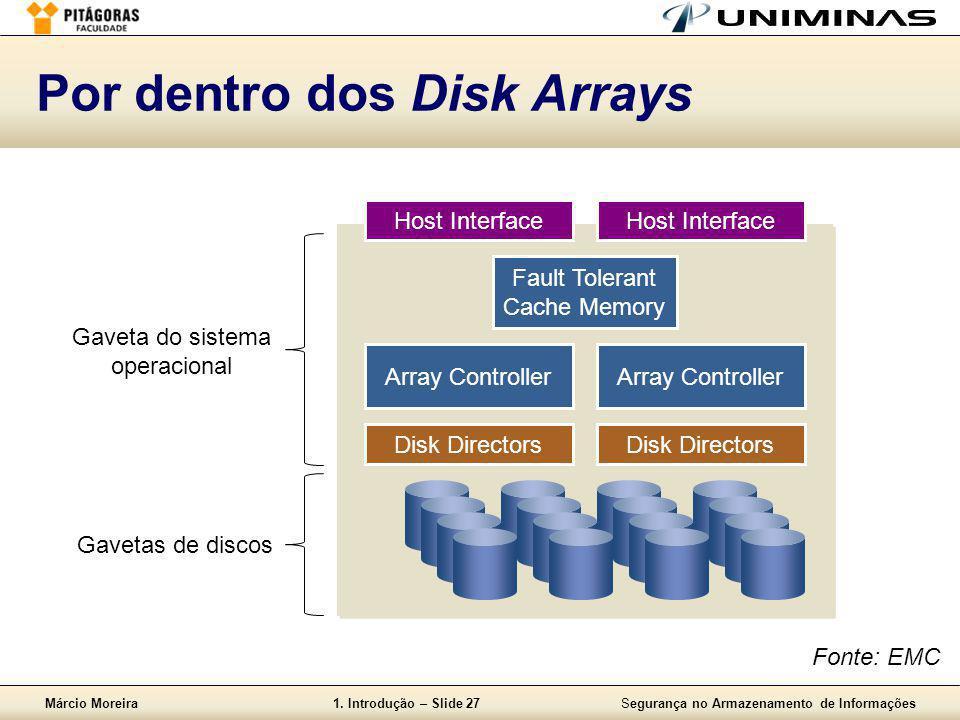 Márcio Moreira1. Introdução – Slide 27Segurança no Armazenamento de Informações Por dentro dos Disk Arrays Fault Tolerant Cache Memory Array Controlle