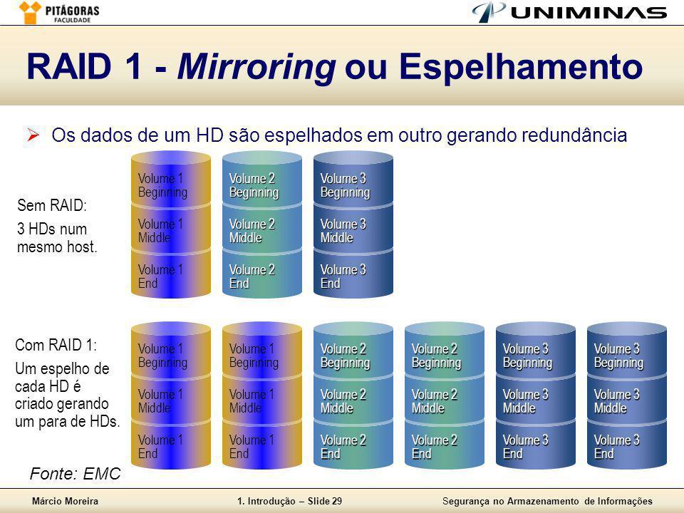 Márcio Moreira1. Introdução – Slide 29Segurança no Armazenamento de Informações RAID 1 - Mirroring ou Espelhamento  Os dados de um HD são espelhados