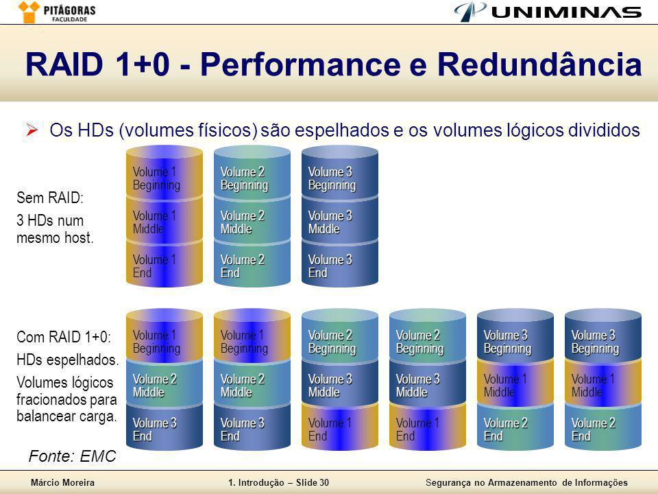 Márcio Moreira1. Introdução – Slide 30Segurança no Armazenamento de Informações RAID 1+0 - Performance e Redundância  Os HDs (volumes físicos) são es