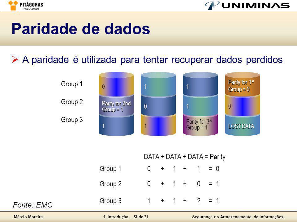 Márcio Moreira1. Introdução – Slide 31Segurança no Armazenamento de Informações Paridade de dados  A paridade é utilizada para tentar recuperar dados