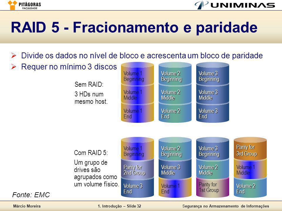 Márcio Moreira1. Introdução – Slide 32Segurança no Armazenamento de Informações RAID 5 - Fracionamento e paridade  Divide os dados no nível de bloco