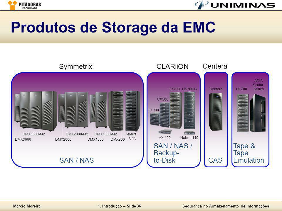 Márcio Moreira1. Introdução – Slide 36Segurança no Armazenamento de Informações SymmetrixCLARiiON Centera SAN / NAS SAN / NAS / Backup- to-Disk CAS Ta