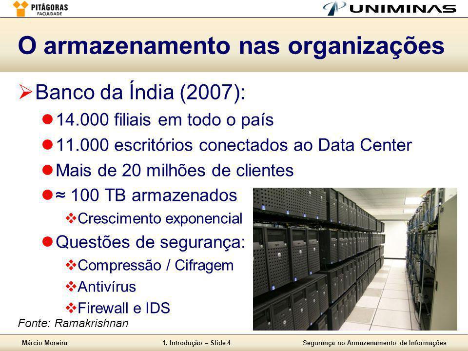 Márcio Moreira1. Introdução – Slide 4Segurança no Armazenamento de Informações O armazenamento nas organizações  Banco da Índia (2007):  14.000 fili