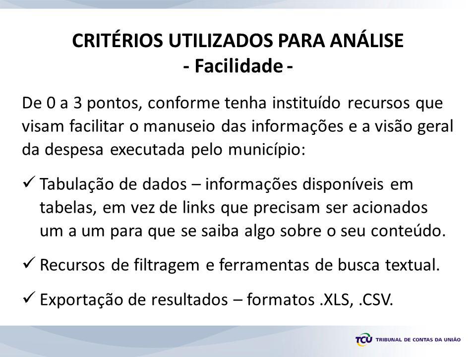 De 0 a 3 pontos, conforme tenha instituído recursos que visam facilitar o manuseio das informações e a visão geral da despesa executada pelo município