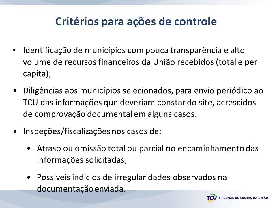 • Identificação de municípios com pouca transparência e alto volume de recursos financeiros da União recebidos (total e per capita); •Diligências aos