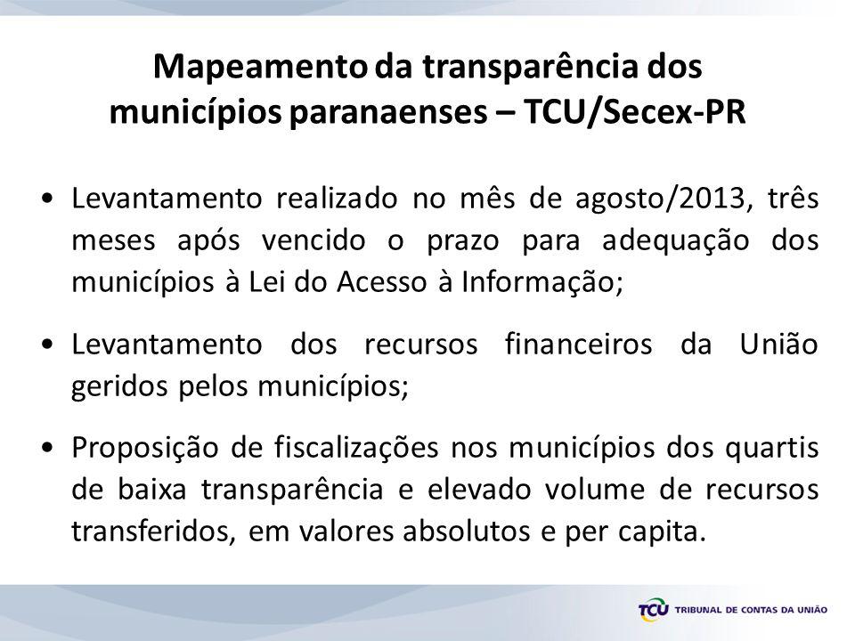 •Levantamento realizado no mês de agosto/2013, três meses após vencido o prazo para adequação dos municípios à Lei do Acesso à Informação; •Levantamen