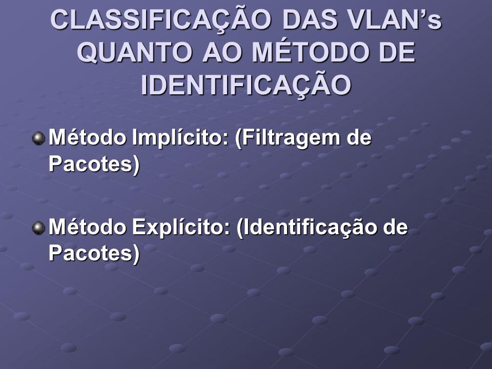 CLASSIFICAÇÃO DAS VLAN's QUANTO AO MÉTODO DE IDENTIFICAÇÃO Método Implícito: (Filtragem de Pacotes) Método Explícito: (Identificação de Pacotes)