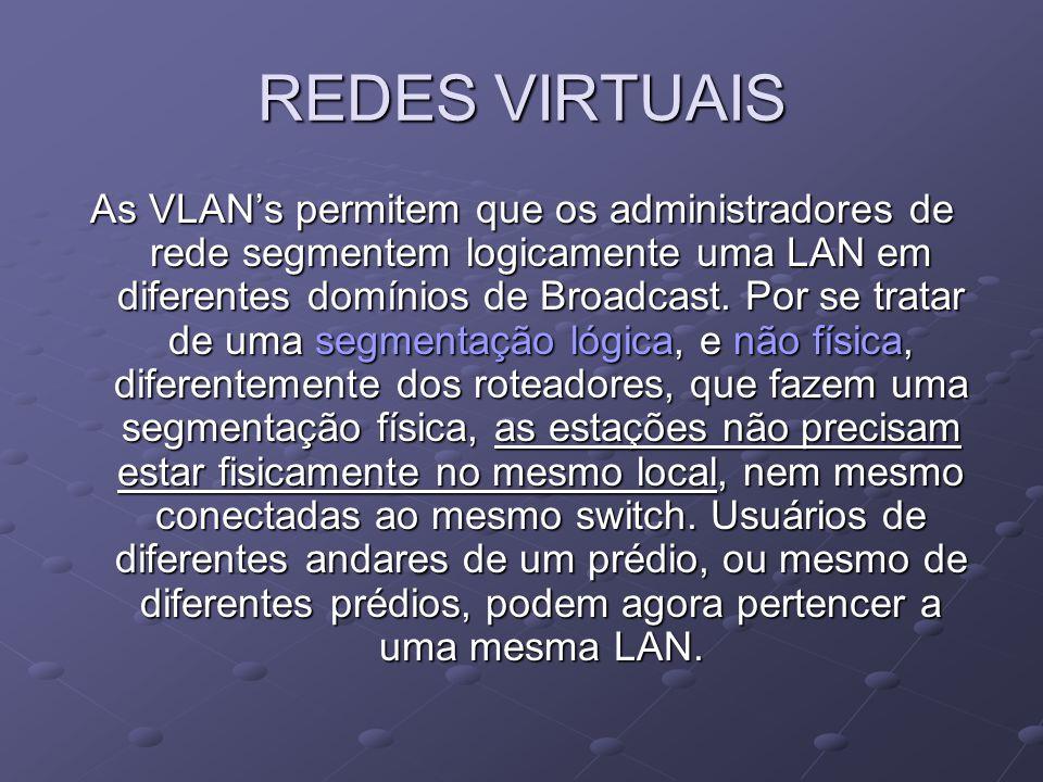 REDES VIRTUAIS As VLAN's permitem que os administradores de rede segmentem logicamente uma LAN em diferentes domínios de Broadcast. Por se tratar de u