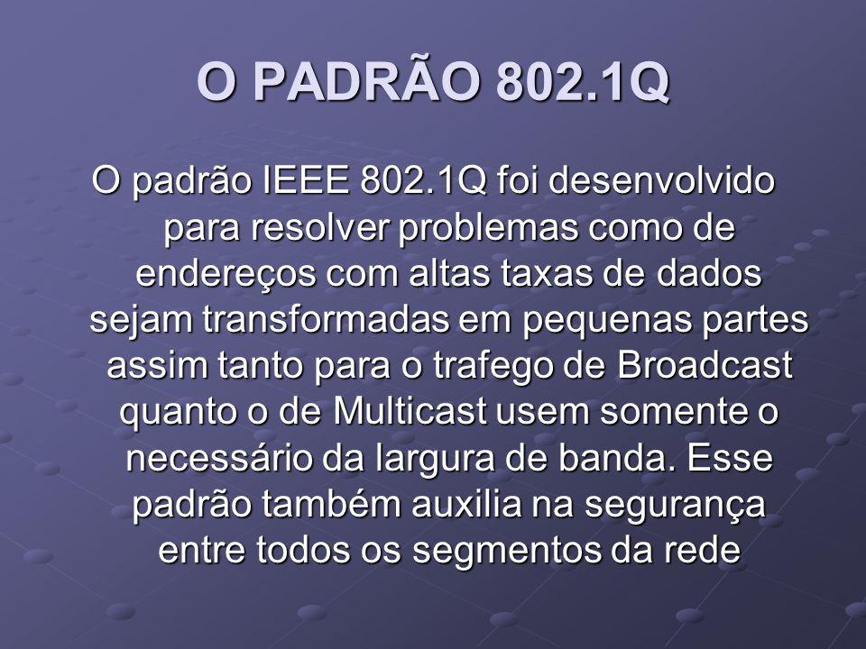 O PADRÃO 802.1Q O padrão IEEE 802.1Q foi desenvolvido para resolver problemas como de endereços com altas taxas de dados sejam transformadas em pequen