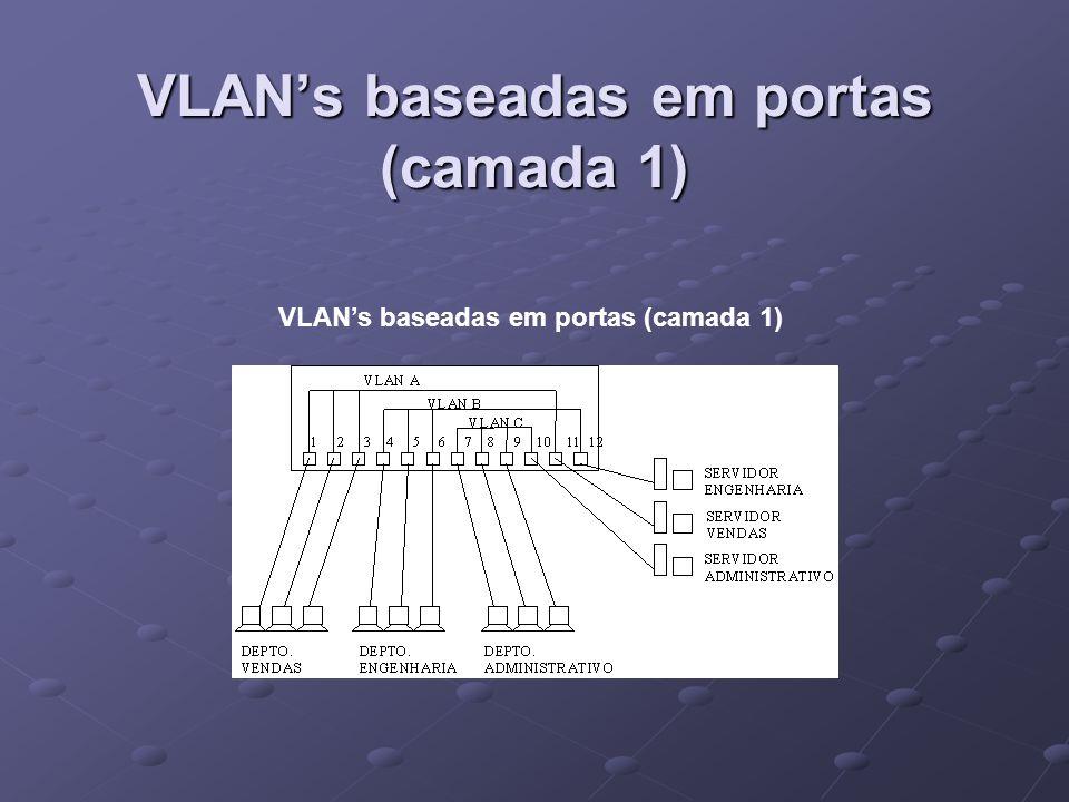 VLAN's baseadas em portas (camada 1)