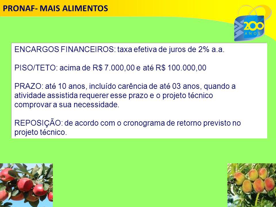 ENCARGOS FINANCEIROS: taxa efetiva de juros de 2% a.a.