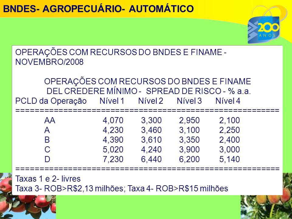 OPERA Ç ÕES COM RECURSOS DO BNDES E FINAME - NOVEMBRO/2008 OPERA Ç ÕES COM RECURSOS DO BNDES E FINAME DEL CREDERE M Í NIMO - SPREAD DE RISCO - % a.a.