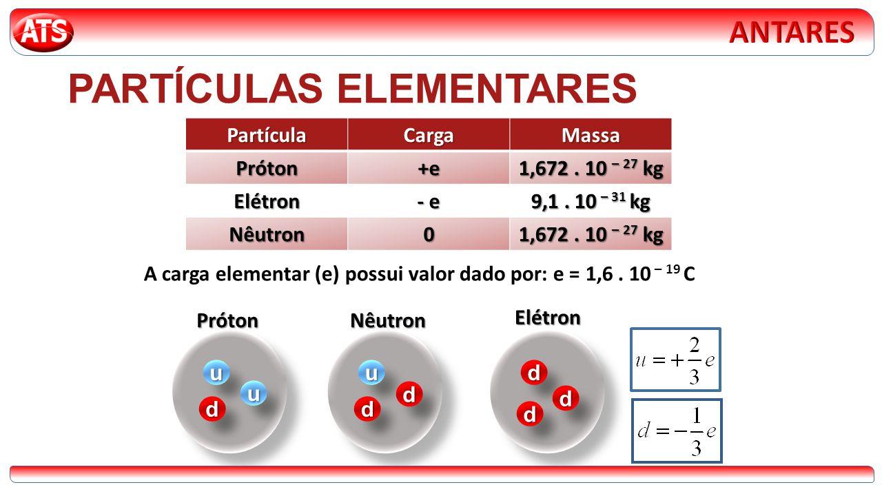 CONSTITUIÇÃO DA MATÉRIA No estado natural, o átomo possui quantidades iguais de prótons (P) e elétrons (E).